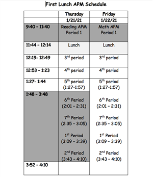 First Lunch APM Test Schedule