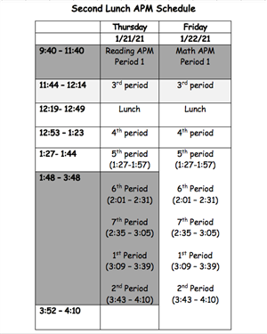 Second Lunch Testing Schedule