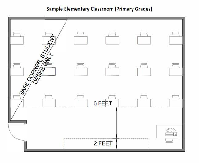 Sample Elementary Classroom (Primary Grades)