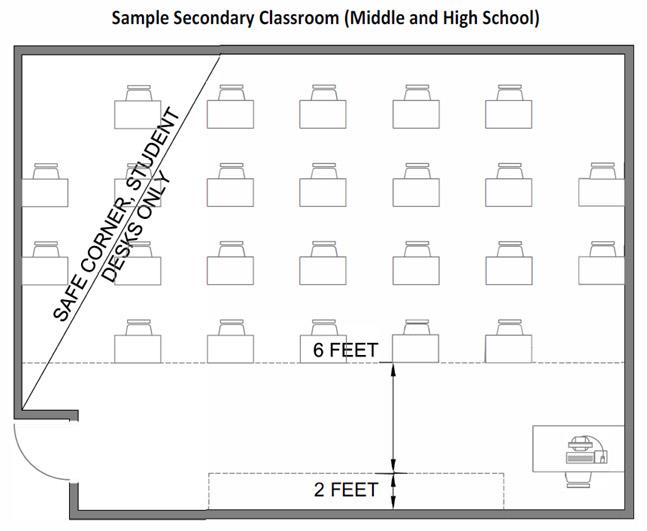 Sample Secondary Classroom (Middle and High School)
