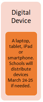 Digital Device: a laptop, tablet, iPad or smartphone will work. Schools will distribute devices March 24-25 if needed.