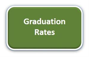 Link to Graduate Rates Interactive Tool