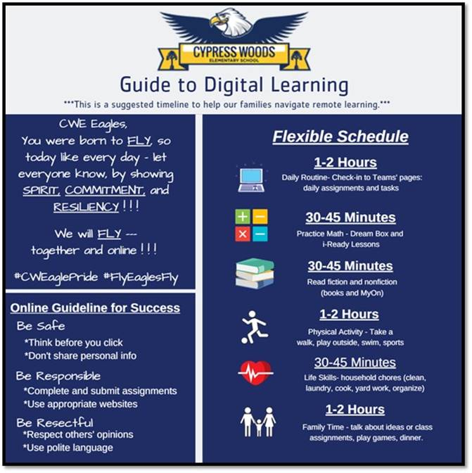 Guide to Digital learning