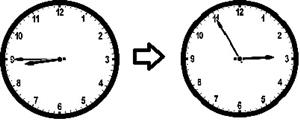 School hours on clock faces