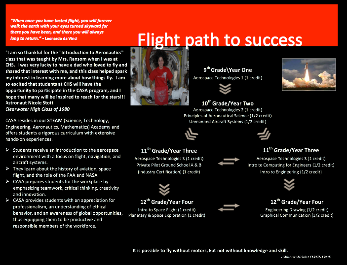 Flight Path to Success