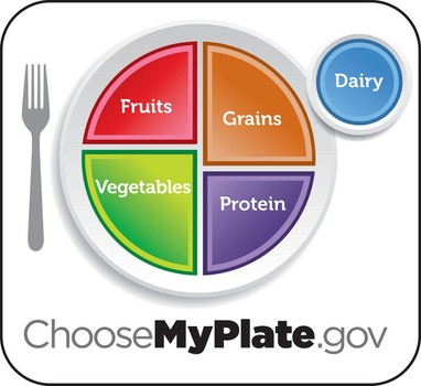 myplate-logo