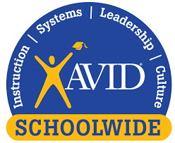 Sawgrass is now an AVID Elementary School!